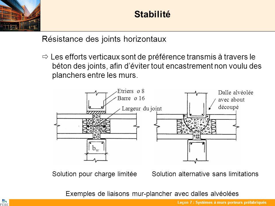 Les 7 : PrefabwandenLeçon 7 : Systèmes à murs porteurs préfabriqués Stabilité Résistance des joints horizontaux Les efforts verticaux sont de préféren
