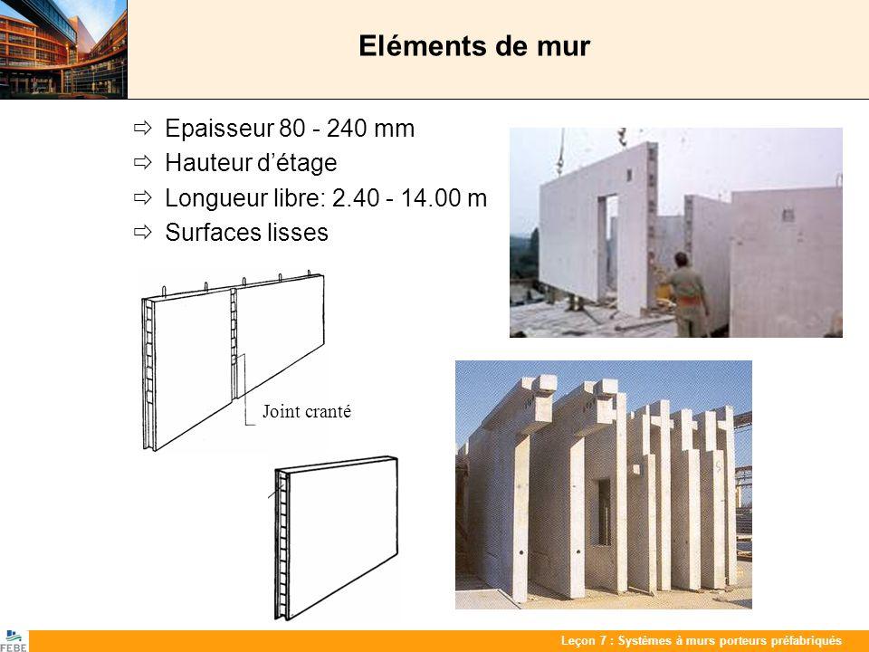 Les 7 : PrefabwandenLeçon 7 : Systèmes à murs porteurs préfabriqués Eléments de mur Epaisseur 80 - 240 mm Hauteur détage Longueur libre: 2.40 - 14.00