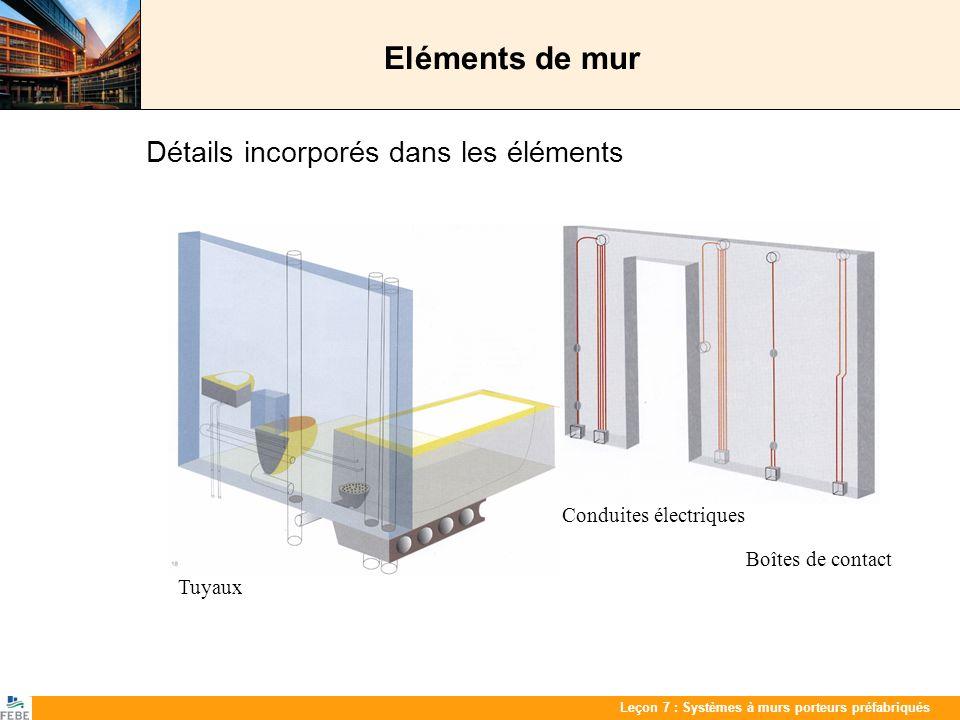 Les 7 : PrefabwandenLeçon 7 : Systèmes à murs porteurs préfabriqués Eléments de mur Détails incorporés dans les éléments Boîtes de contact Conduites é