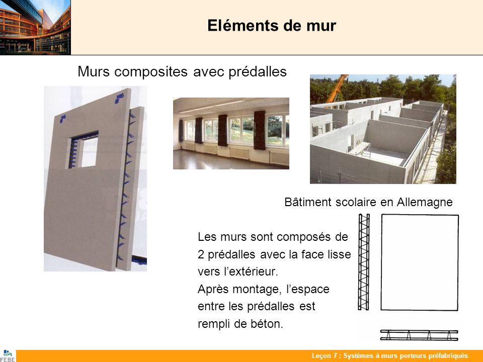 Les 7 : PrefabwandenLeçon 7 : Systèmes à murs porteurs préfabriqués Eléments de mur Murs composites avec prédalles Bâtiment scolaire en Allemagne Les