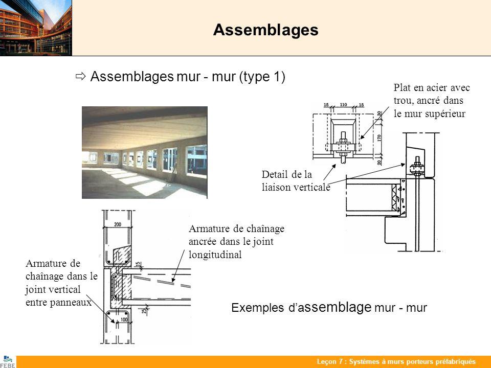 Les 7 : PrefabwandenLeçon 7 : Systèmes à murs porteurs préfabriqués Assemblages Assemblages mur - mur (type 1) Detail de la liaison verticale Plat en