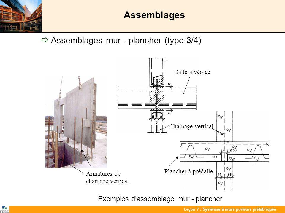 Les 7 : PrefabwandenLeçon 7 : Systèmes à murs porteurs préfabriqués Assemblages Assemblages mur - plancher (type 3/4) Exemples dassemblage mur - planc
