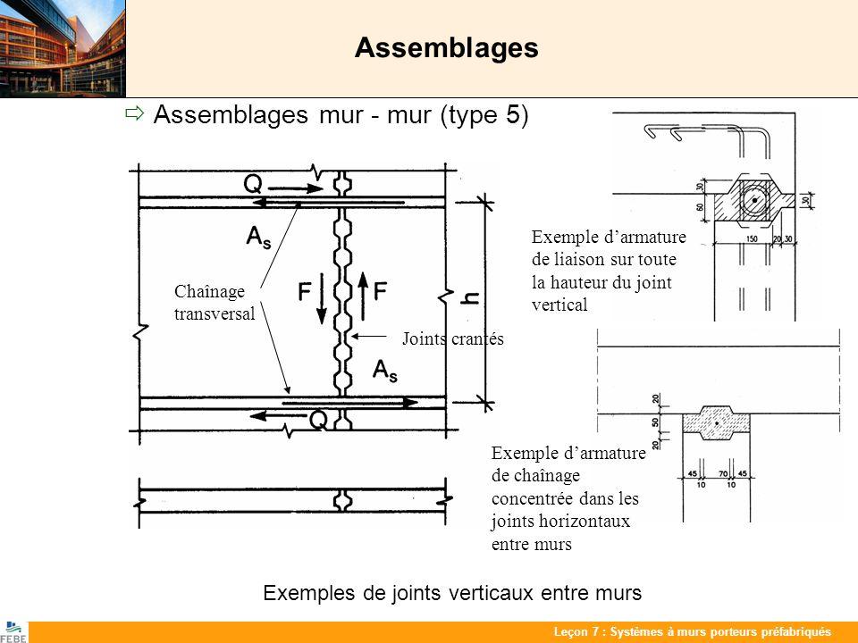 Les 7 : PrefabwandenLeçon 7 : Systèmes à murs porteurs préfabriqués Assemblages Assemblages mur - mur (type 5) Exemples de joints verticaux entre murs