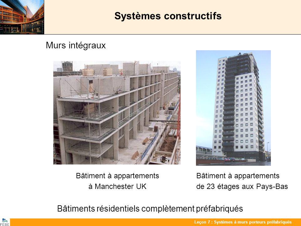 Les 7 : PrefabwandenLeçon 7 : Systèmes à murs porteurs préfabriqués Systèmes constructifs Murs intégraux Bâtiment à appartements à Manchester UK de 23