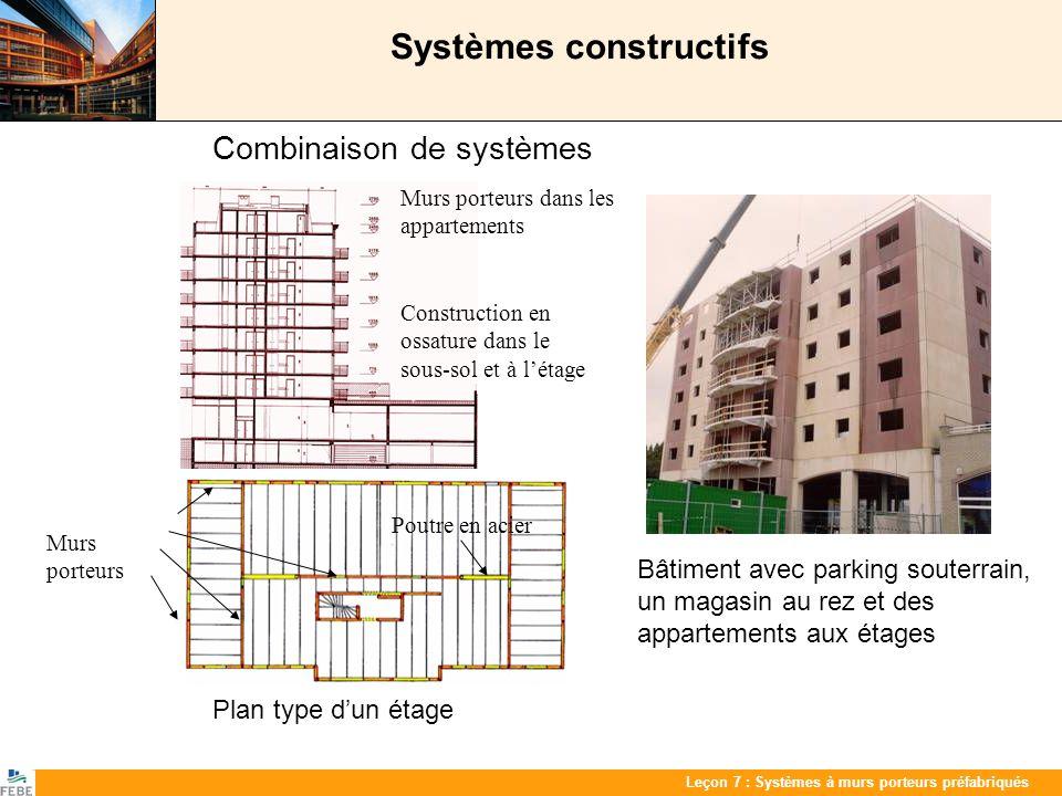 Les 7 : PrefabwandenLeçon 7 : Systèmes à murs porteurs préfabriqués Systèmes constructifs Noyaux et cages dascenseur Noyaux et cages dascenseur constitués de murs préfabriqués