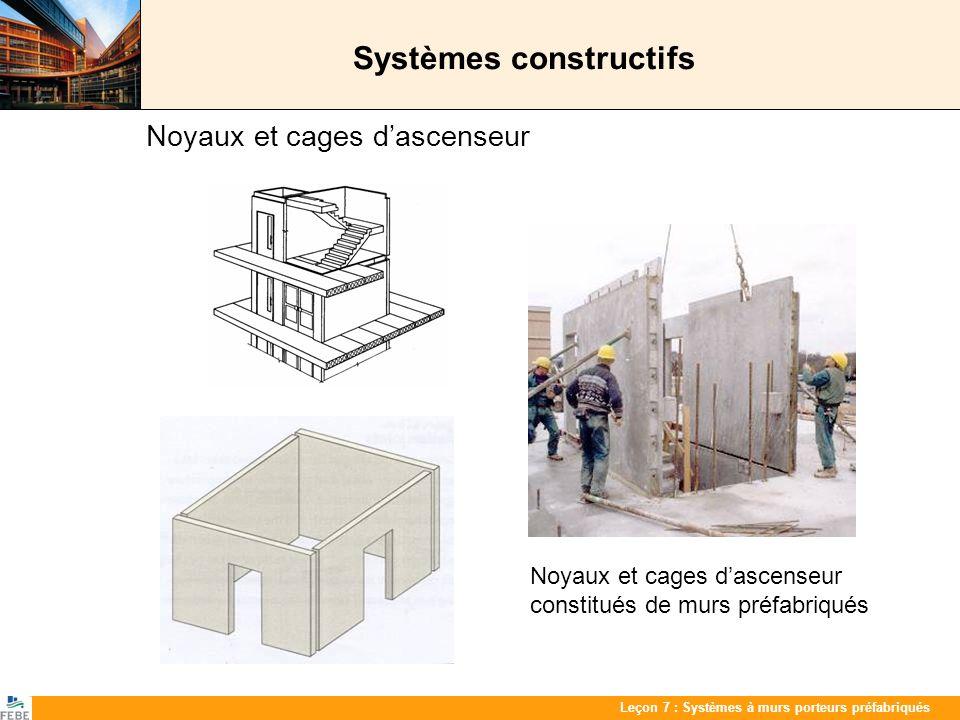 Les 7 : PrefabwandenLeçon 7 : Systèmes à murs porteurs préfabriqués Systèmes constructifs Noyaux et cages dascenseur Noyaux et cages dascenseur consti