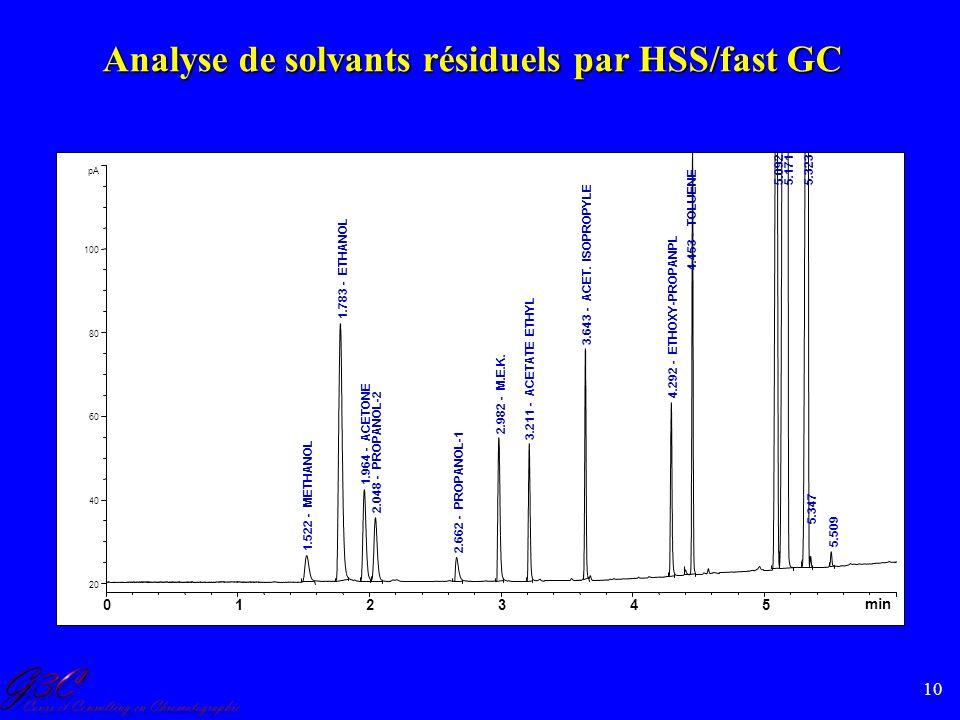 10 Analyse de solvants résiduels par HSS/fast GC