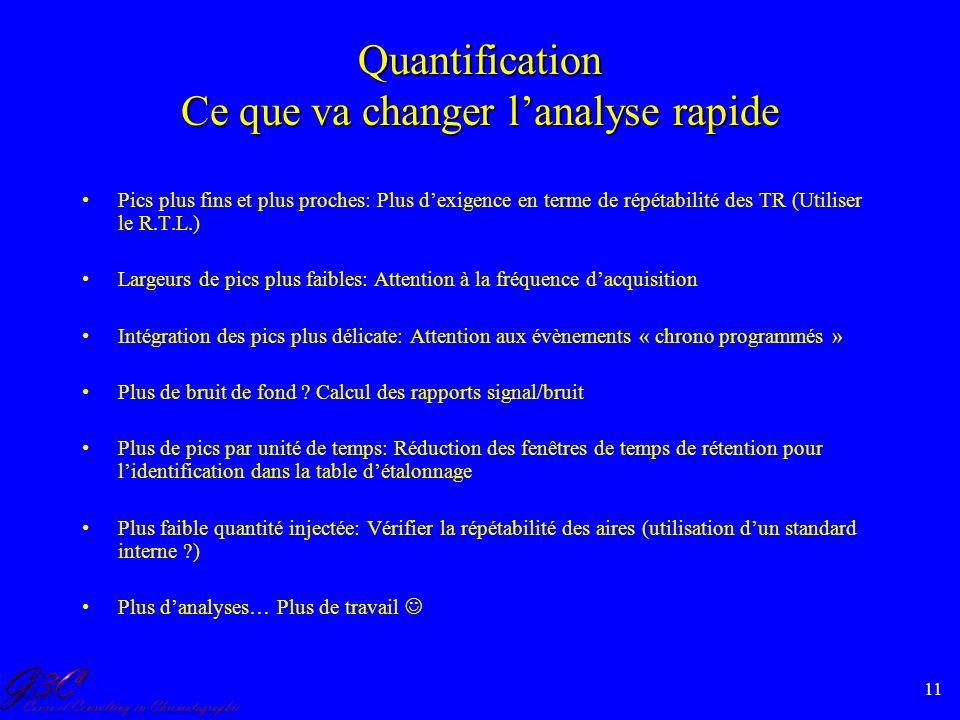 11 Quantification Ce que va changer lanalyse rapide Pics plus fins et plus proches: Plus dexigence en terme de répétabilité des TR (Utiliser le R.T.L.