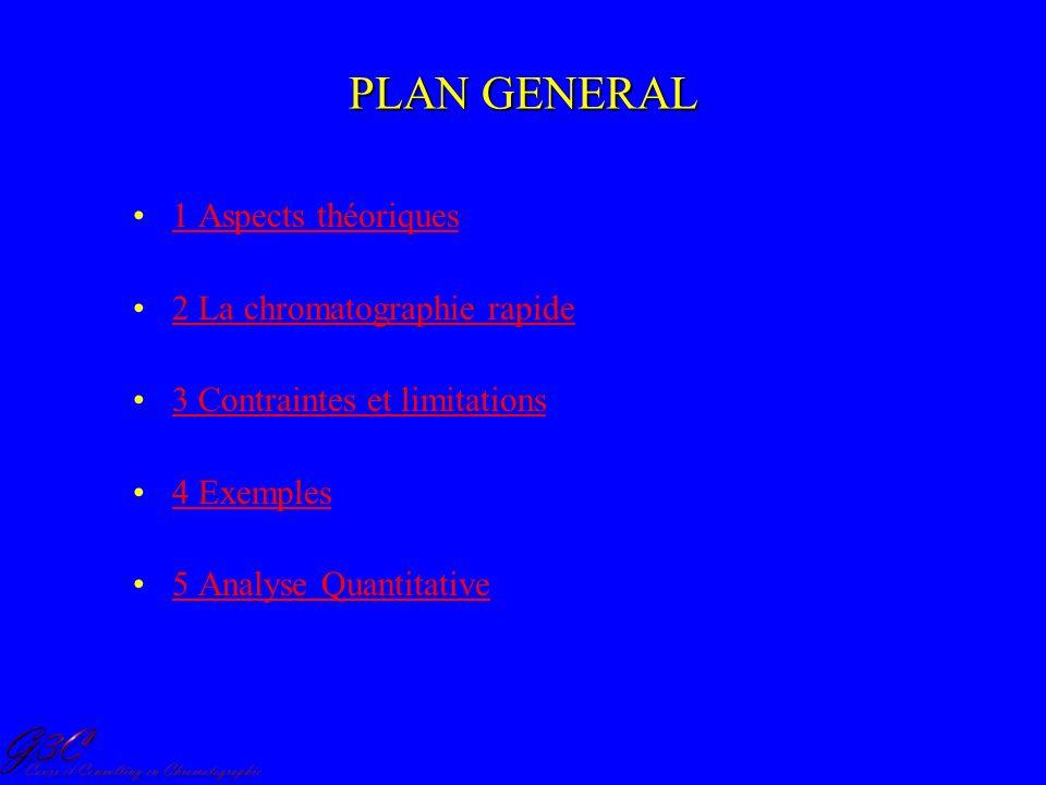 PLAN GENERAL 1 Aspects théoriques 2 La chromatographie rapide2 La chromatographie rapide 3 Contraintes et limitations3 Contraintes et limitations 4 Ex
