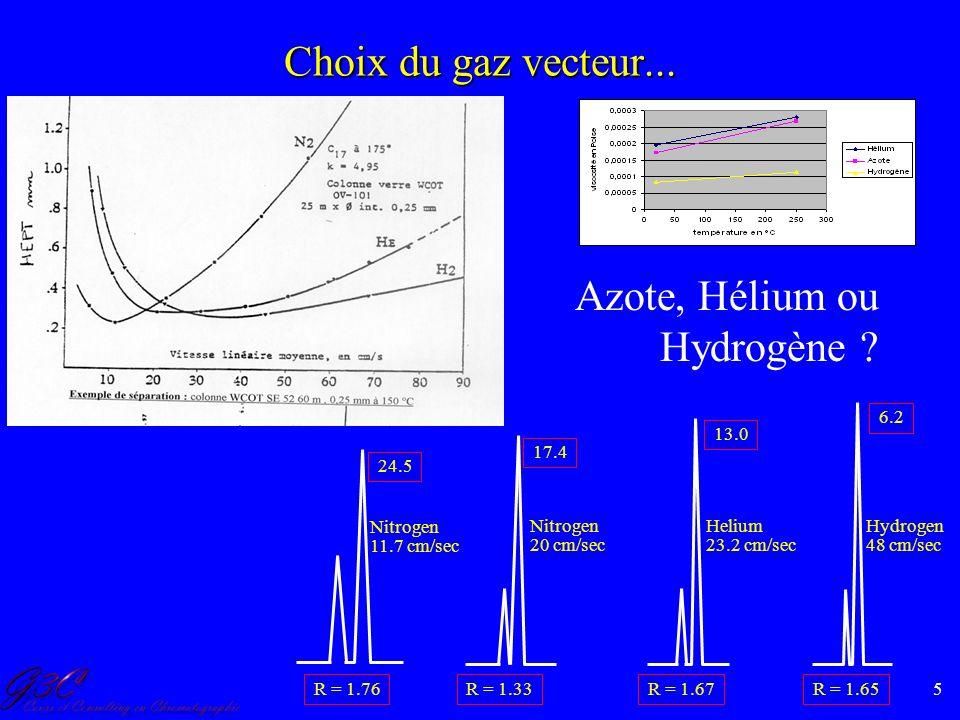 5 Choix du gaz vecteur... 24.5 17.4 13.0 6.2 R = 1.76R = 1.33R = 1.67R = 1.65 Nitrogen 11.7 cm/sec Nitrogen 20 cm/sec Helium 23.2 cm/sec Hydrogen 48 c