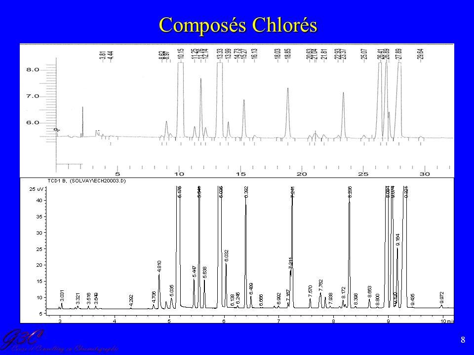 8 Composés Chlorés