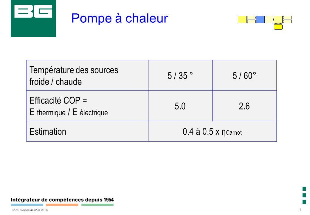 11 6528.17-RN004 Cor 31.01.08 Pompe à chaleur Température des sources froide / chaude 5 / 35 °5 / 60° Efficacité COP = E thermique / E électrique 5.02.6 Estimation0.4 à 0.5 x η Carnot