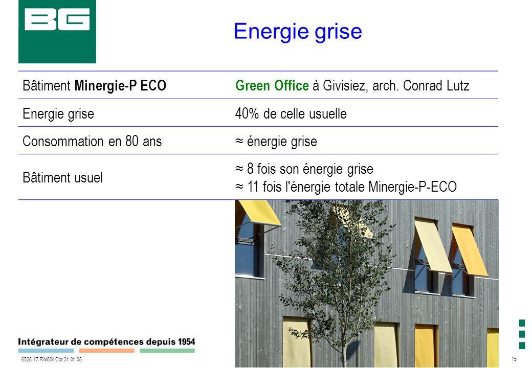 15 6528.17-RN004 Cor 31.01.08 Energie grise Bâtiment Minergie-P ECOGreen Office à Givisiez, arch. Conrad Lutz Energie grise40% de celle usuelle Consom