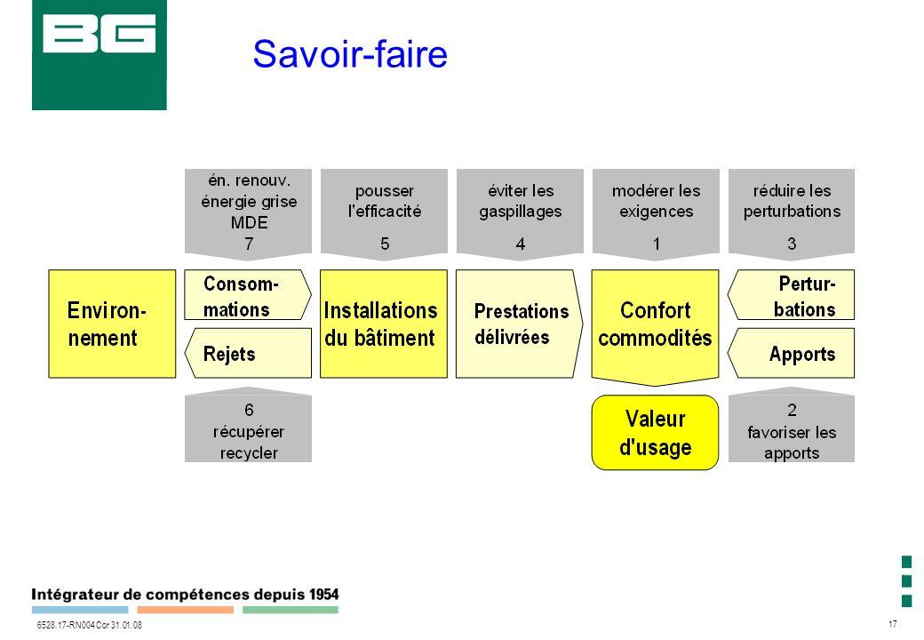 17 6528.17-RN004 Cor 31.01.08 Savoir-faire