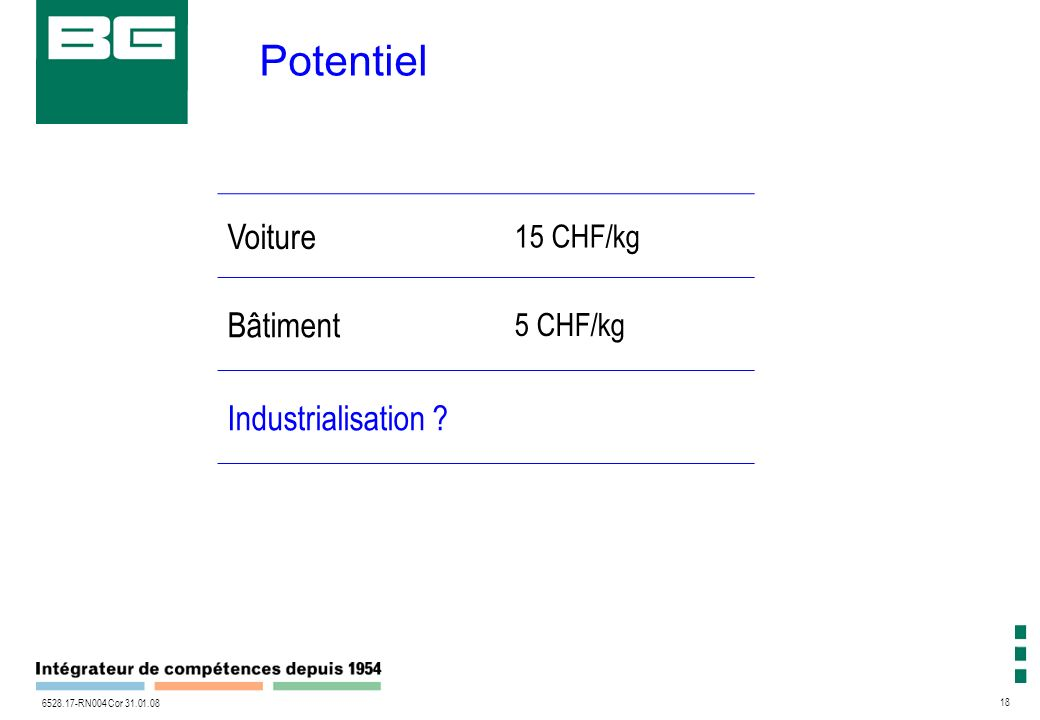 18 6528.17-RN004 Cor 31.01.08 Potentiel Voiture 15 CHF/kg Bâtiment 5 CHF/kg Industrialisation