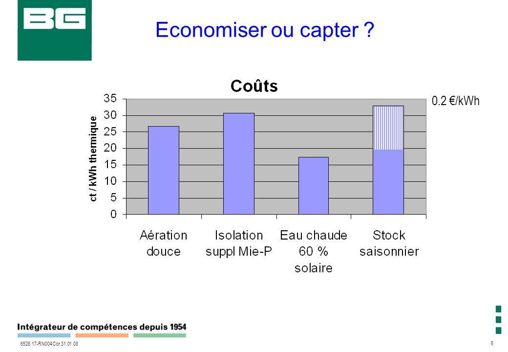 6 6528.17-RN004 Cor 31.01.08 Economiser ou capter 0.2 /kWh