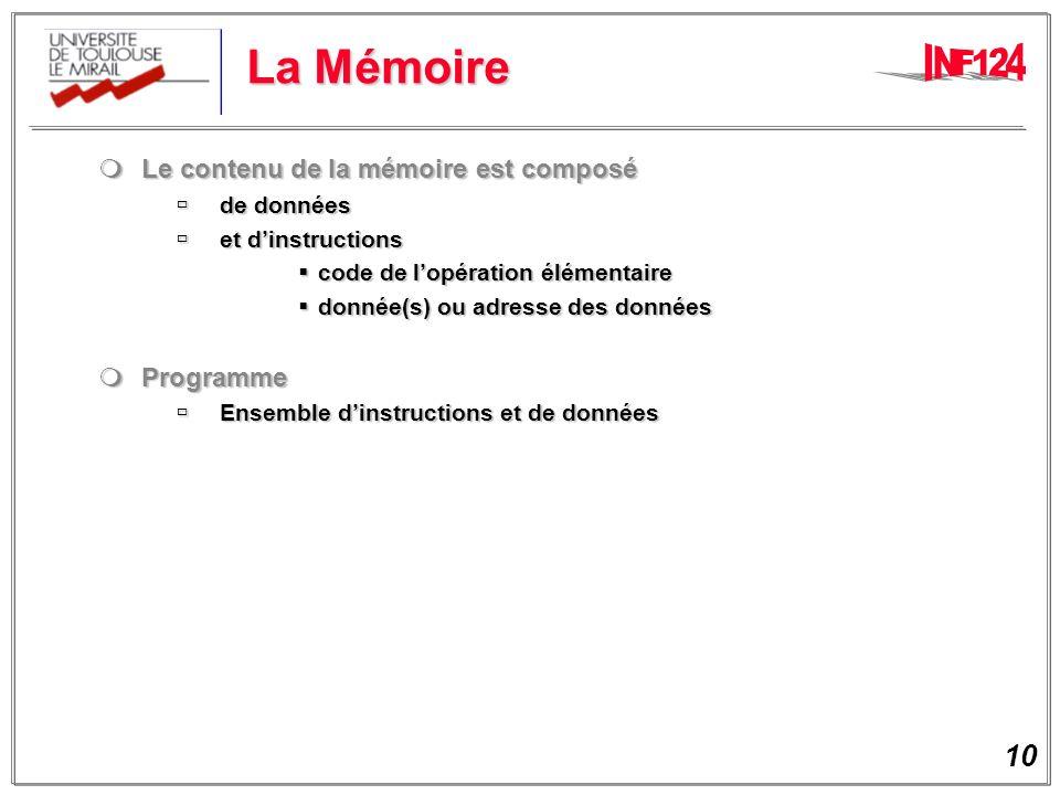 10 La Mémoire Le contenu de la mémoire est composé Le contenu de la mémoire est composé de données de données et dinstructions et dinstructions code de lopération élémentaire code de lopération élémentaire donnée(s) ou adresse des données donnée(s) ou adresse des données Programme Programme Ensemble dinstructions et de données Ensemble dinstructions et de données
