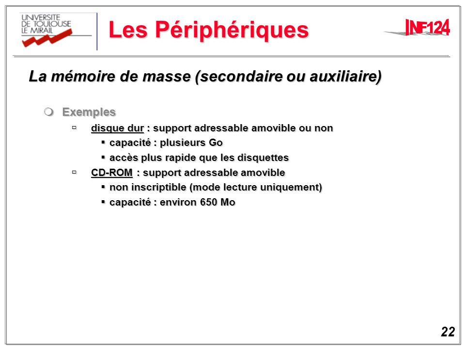 22 Les Périphériques La mémoire de masse (secondaire ou auxiliaire) La mémoire de masse (secondaire ou auxiliaire) Exemples Exemples disque dur : support adressable amovible ou non disque dur : support adressable amovible ou non capacité : plusieurs Go capacité : plusieurs Go accès plus rapide que les disquettes accès plus rapide que les disquettes CD-ROM : support adressable amovible CD-ROM : support adressable amovible non inscriptible (mode lecture uniquement) non inscriptible (mode lecture uniquement) capacité : environ 650 Mo capacité : environ 650 Mo