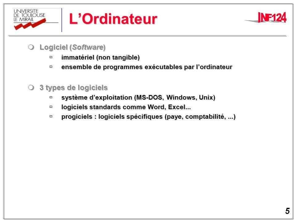 5 LOrdinateur Logiciel (Software) Logiciel (Software) immatériel (non tangible) immatériel (non tangible) ensemble de programmes exécutables par lordinateur ensemble de programmes exécutables par lordinateur 3 types de logiciels 3 types de logiciels système dexploitation (MS-DOS, Windows, Unix) système dexploitation (MS-DOS, Windows, Unix) logiciels standards comme Word, Excel...