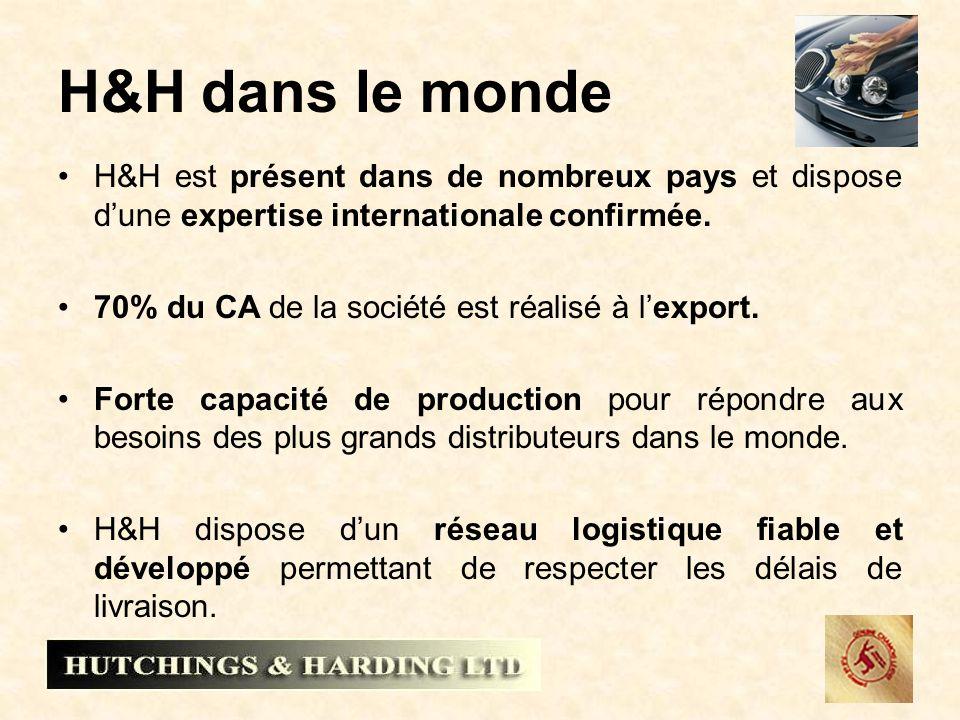 H&H dans le monde H&H est présent dans de nombreux pays et dispose dune expertise internationale confirmée. 70% du CA de la société est réalisé à lexp