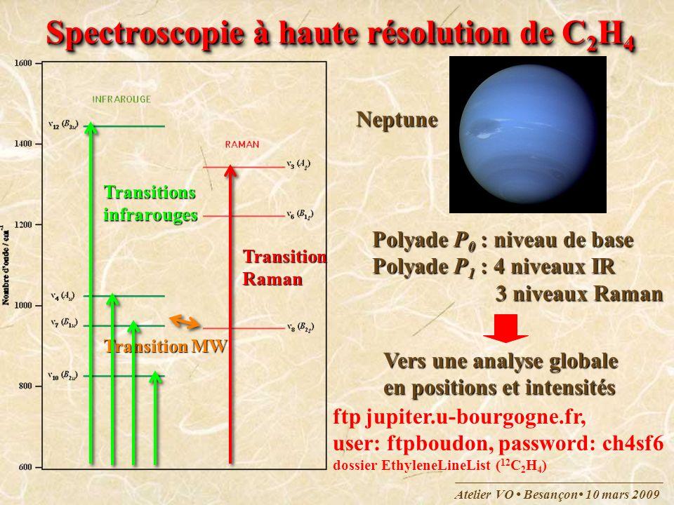 Atelier VO Besançon 10 mars 2009 Polyade P 0 : niveau de base Polyade P 1 : 4 niveaux IR 3 niveaux Raman 3 niveaux Raman Vers une analyse globale en p