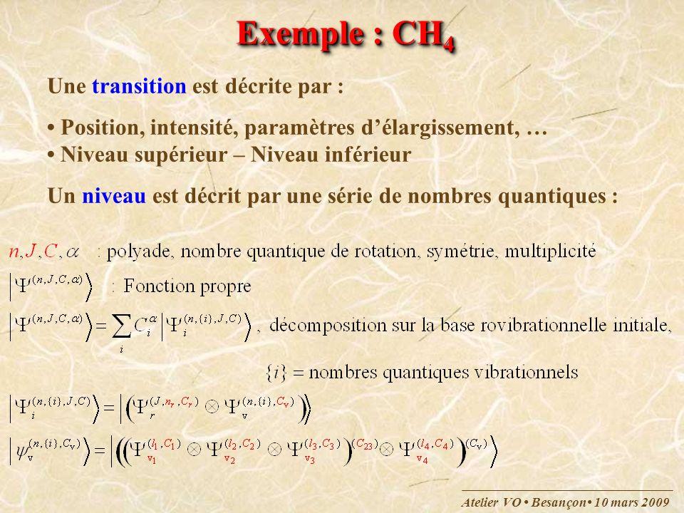 Atelier VO Besançon 10 mars 2009 Exemple : CH 4 Une transition est décrite par : Position, intensité, paramètres délargissement, … Niveau supérieur –