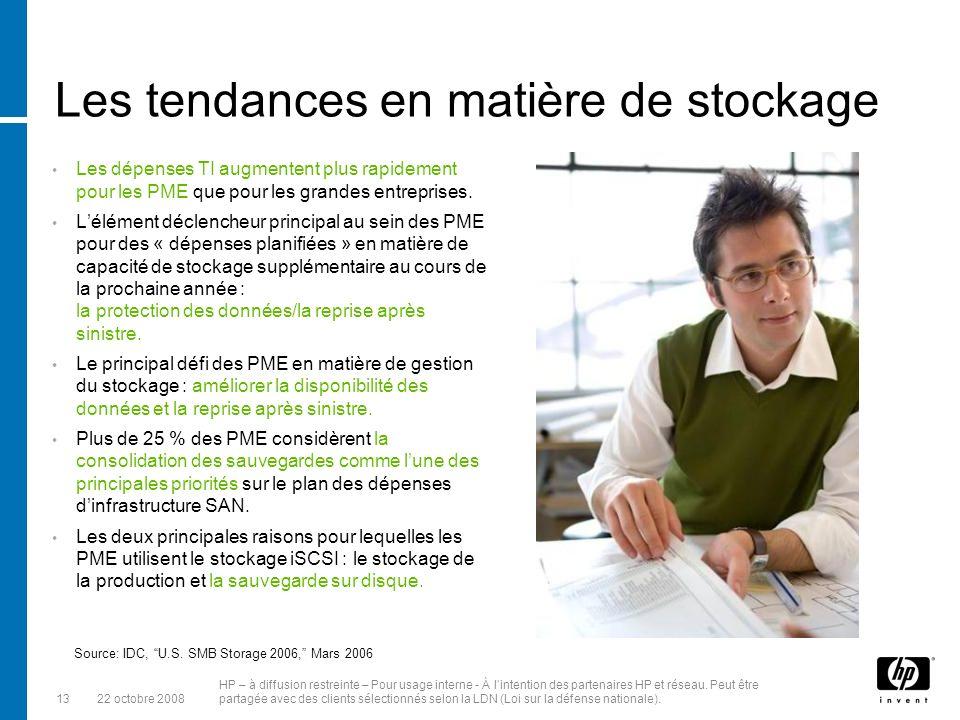 Les tendances en matière de stockage Les dépenses TI augmentent plus rapidement pour les PME que pour les grandes entreprises.