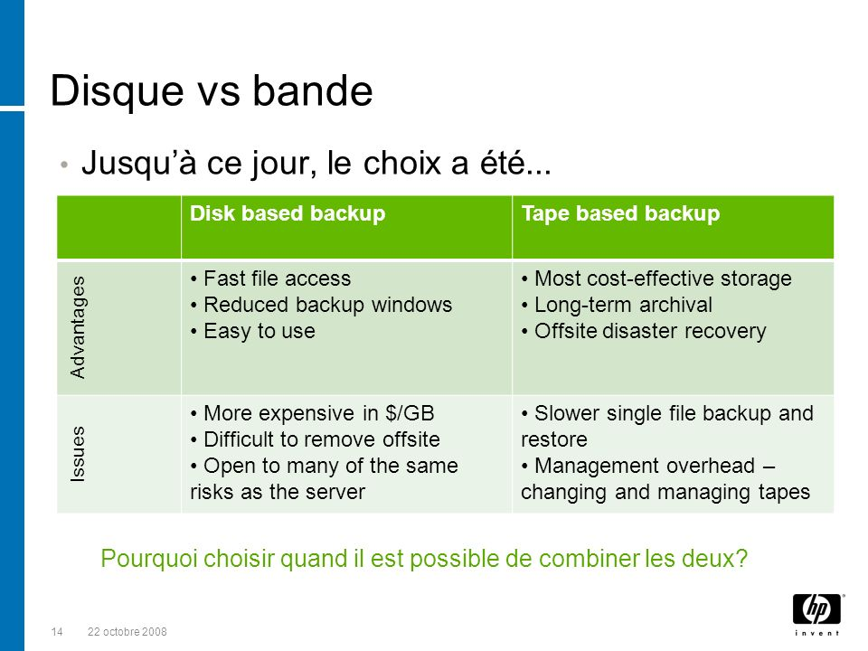 Disque vs bande 1422 octobre 2008 Jusquà ce jour, le choix a été... Disk based backupTape based backup Advantages Fast file access Reduced backup wind