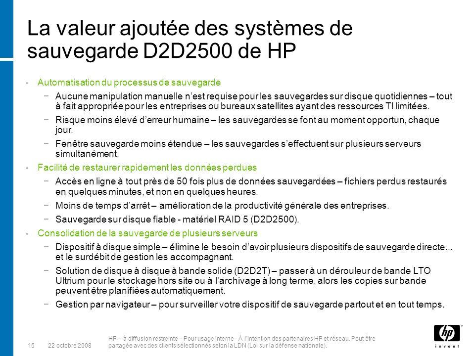 La valeur ajoutée des systèmes de sauvegarde D2D2500 de HP Automatisation du processus de sauvegarde Aucune manipulation manuelle nest requise pour les sauvegardes sur disque quotidiennes – tout à fait appropriée pour les entreprises ou bureaux satellites ayant des ressources TI limitées.