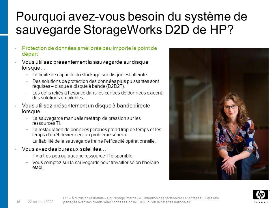 1622 octobre 2008 HP – à diffusion restreinte – Pour usage interne - À lintention des partenaires HP et réseau.
