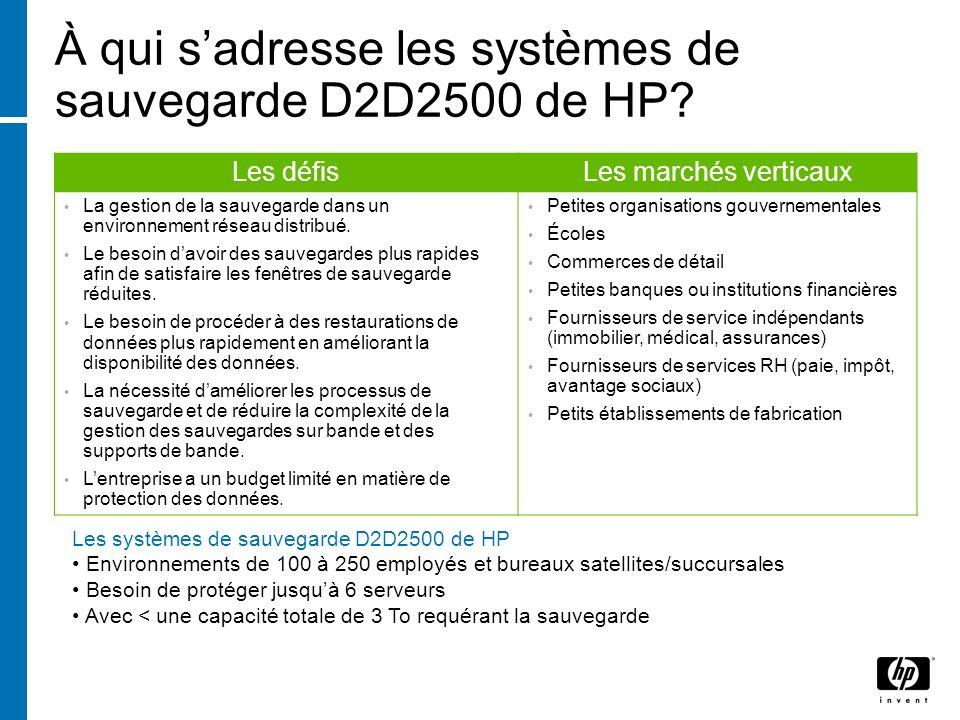 À qui sadresse les systèmes de sauvegarde D2D2500 de HP.