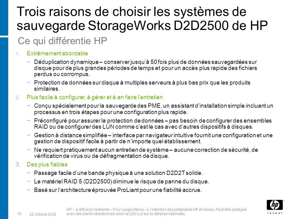 Trois raisons de choisir les systèmes de sauvegarde StorageWorks D2D2500 de HP 1.