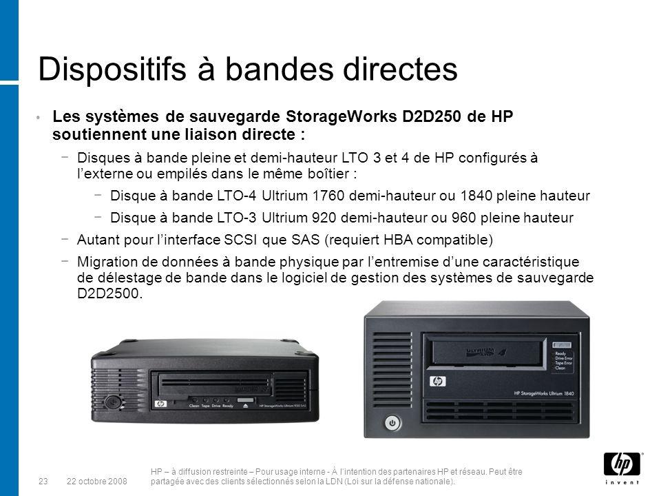 2322 octobre 2008 HP – à diffusion restreinte – Pour usage interne - À lintention des partenaires HP et réseau.