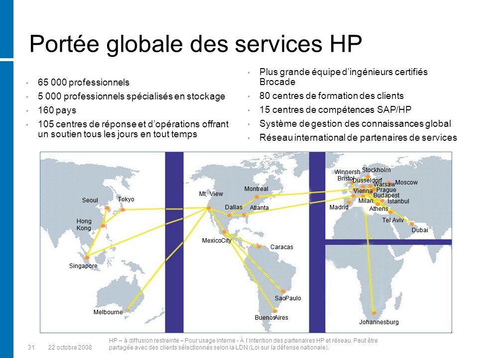 3122 octobre 2008 HP – à diffusion restreinte – Pour usage interne - À lintention des partenaires HP et réseau.