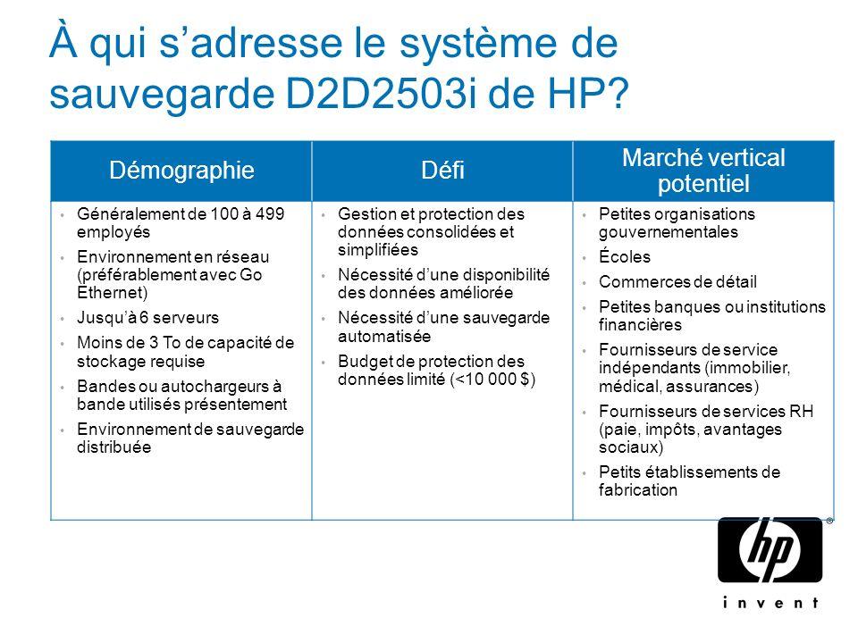 À qui sadresse le système de sauvegarde D2D2503i de HP.