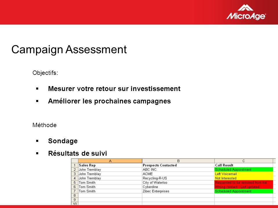 © 2006 MicroAge Campaign Assessment Objectifs: Mesurer votre retour sur investissement Améliorer les prochaines campagnes Méthode Sondage Résultats de suivi