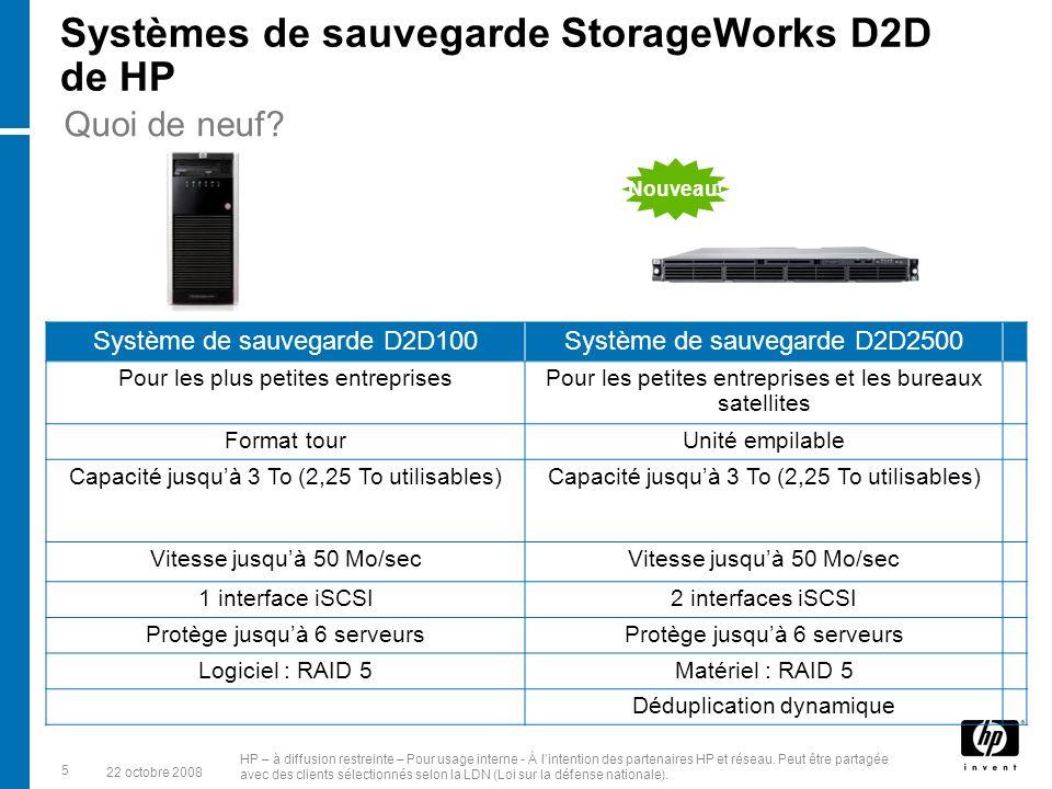 Systèmes de sauvegarde StorageWorks D2D de HP Système de sauvegarde D2D100Système de sauvegarde D2D2500 Pour les plus petites entreprisesPour les petites entreprises et les bureaux satellites Format tourUnité empilable Capacité jusquà 3 To (2,25 To utilisables) Vitesse jusquà 50 Mo/sec 1 interface iSCSI2 interfaces iSCSI Protège jusquà 6 serveurs Logiciel : RAID 5Matériel : RAID 5 Déduplication dynamique Quoi de neuf.