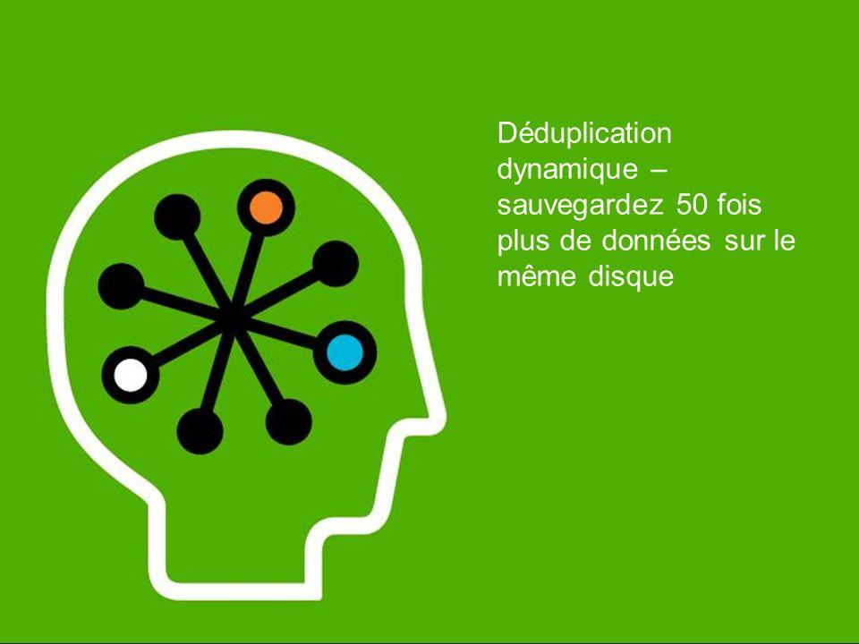 Déduplication dynamique – sauvegardez 50 fois plus de données sur le même disque