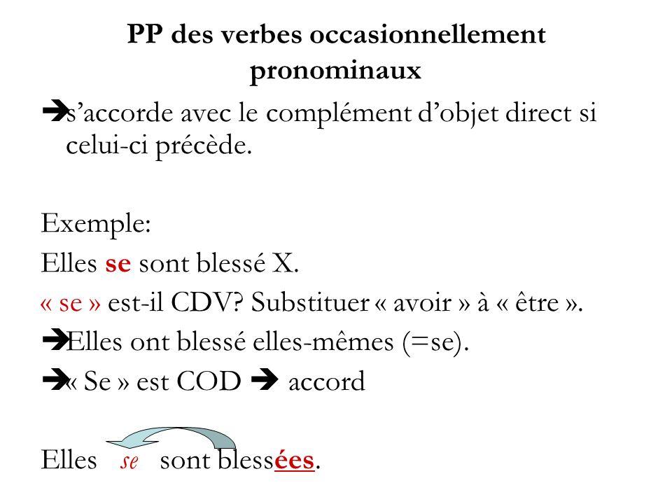 PP des verbes occasionnellement pronominaux saccorde avec le complément dobjet direct si celui-ci précède. Exemple: Elles se sont blessé X. « se » est