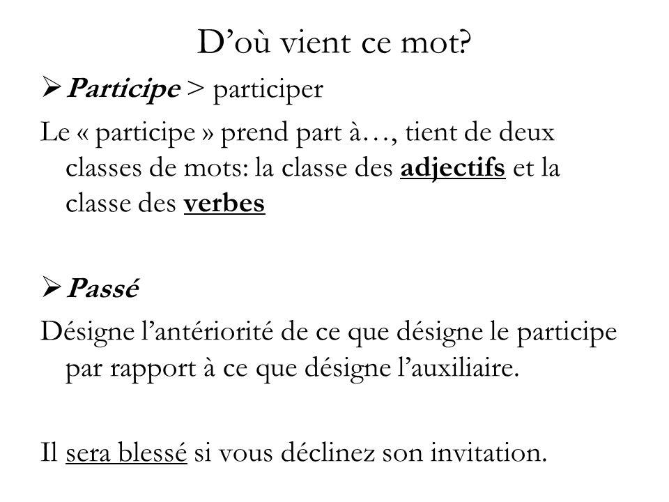Doù vient ce mot? Participe > participer Le « participe » prend part à…, tient de deux classes de mots: la classe des adjectifs et la classe des verbe