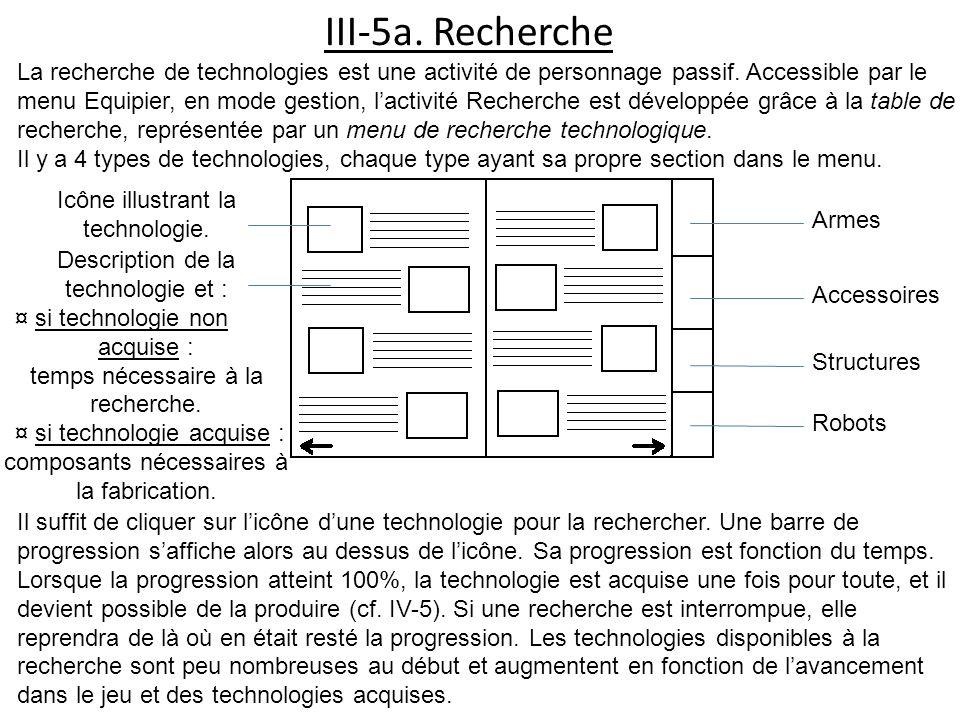 Armes Accessoires Structures Robots Icône illustrant la technologie. III-5a. Recherche La recherche de technologies est une activité de personnage pas