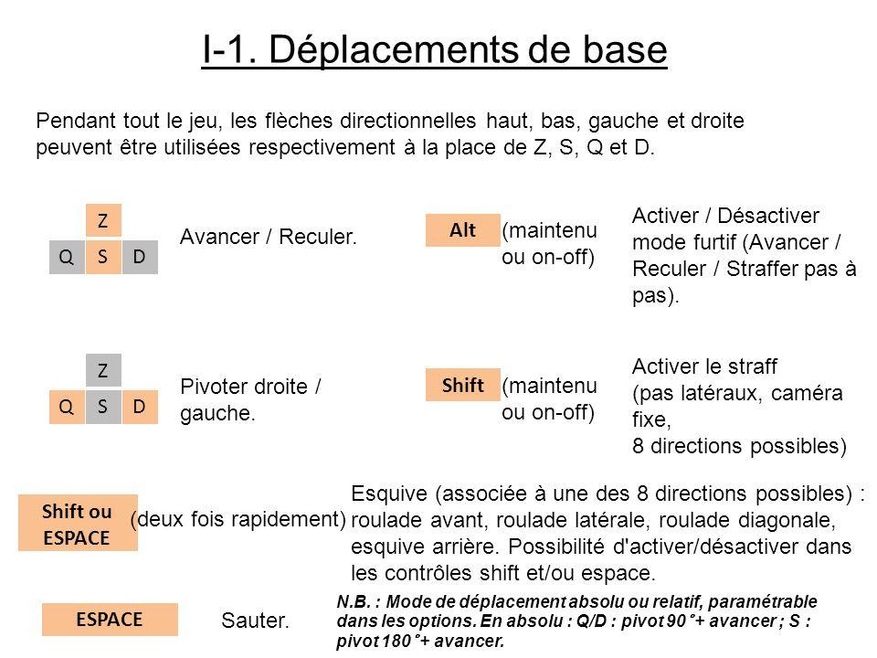Z QSD I-1. Déplacements de base Avancer / Reculer. Activer / Désactiver mode furtif (Avancer / Reculer / Straffer pas à pas). Pivoter droite / gauche.