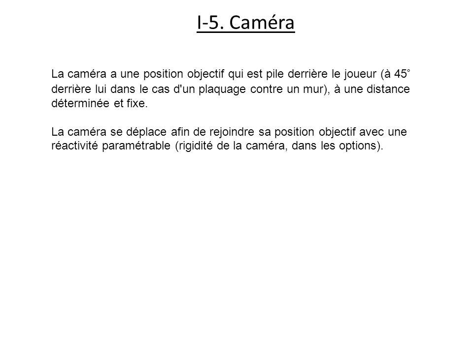 I-5. Caméra La caméra a une position objectif qui est pile derrière le joueur (à 45° derrière lui dans le cas d'un plaquage contre un mur), à une dist