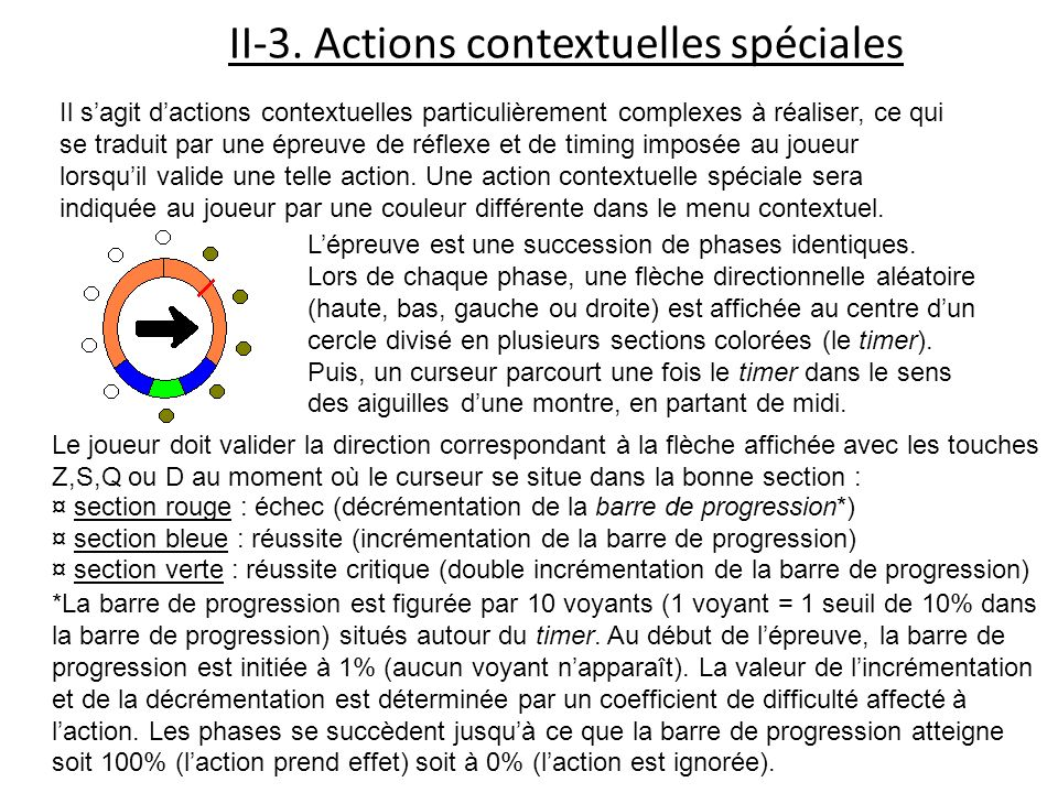 II-3. Actions contextuelles spéciales Il sagit dactions contextuelles particulièrement complexes à réaliser, ce qui se traduit par une épreuve de réfl