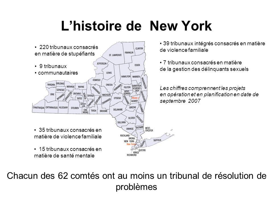 Lhistoire de New York 39 tribunaux intégrés consacrés en matière de violence familiale 7 tribunaux consacrés en matière de la gestion des délinquants