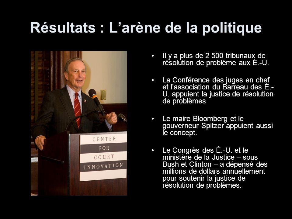Résultats : Larène de la politique Il y a plus de 2 500 tribunaux de résolution de problème aux É.-U. La Conférence des juges en chef et lassociation