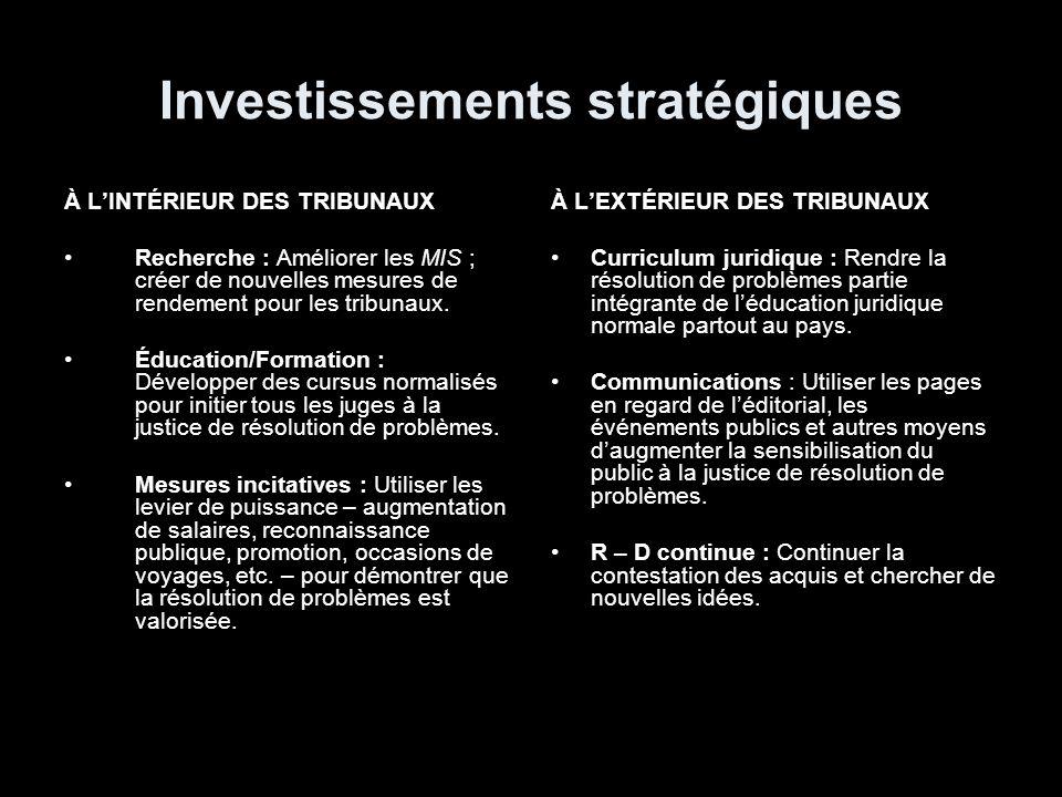 Investissements stratégiques À LINTÉRIEUR DES TRIBUNAUX Recherche : Améliorer les MIS ; créer de nouvelles mesures de rendement pour les tribunaux.