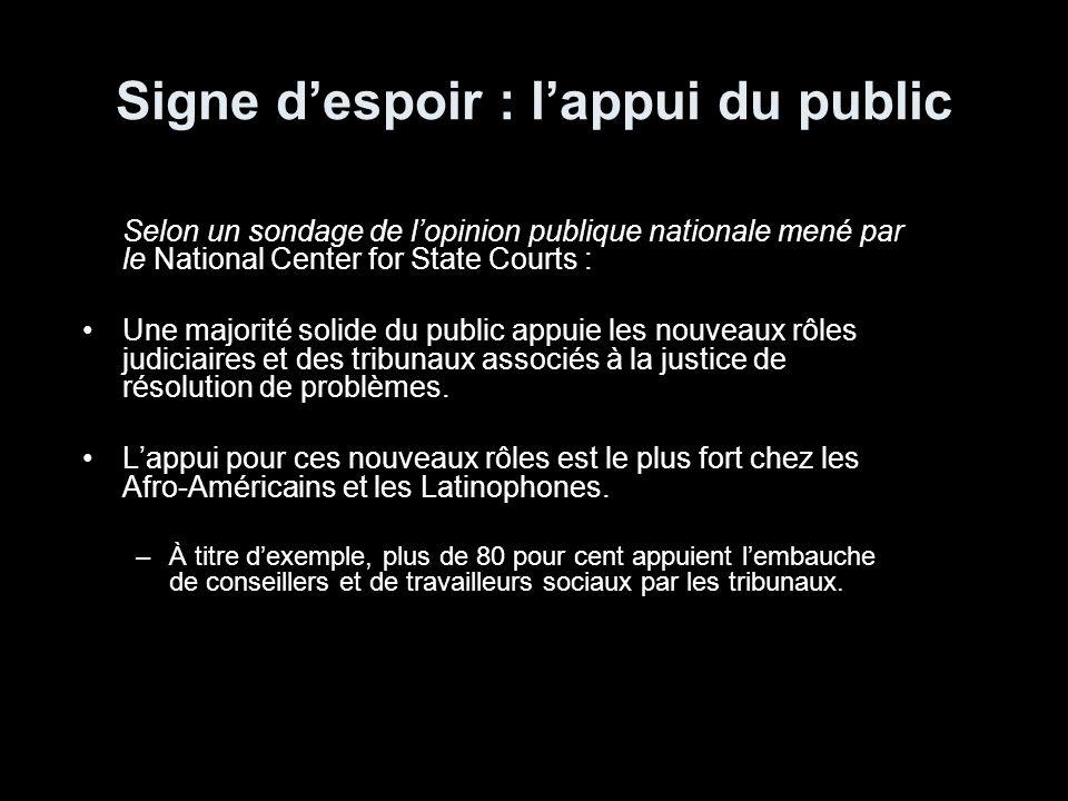 Signe despoir : lappui du public Selon un sondage de lopinion publique nationale mené par le National Center for State Courts : Une majorité solide du