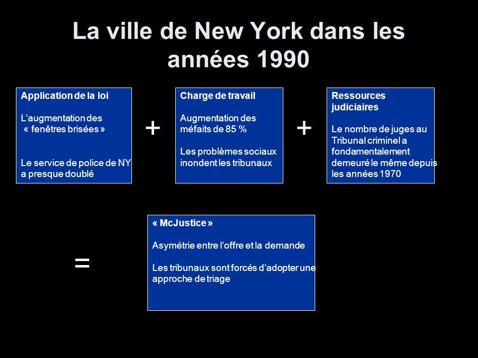 La ville de New York dans les années 1990 Application de la loi Laugmentation des « fenêtres brisées » Le service de police de NY a presque doublé Cha