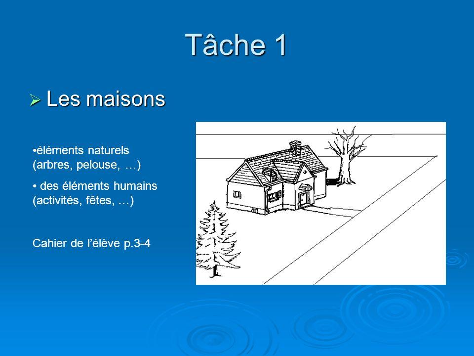 Tâche 1 Les maisons Les maisons éléments naturels (arbres, pelouse, …) des éléments humains (activités, fêtes, …) Cahier de lélève p.3-4